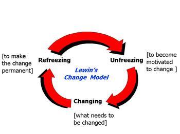 Change_modellewin